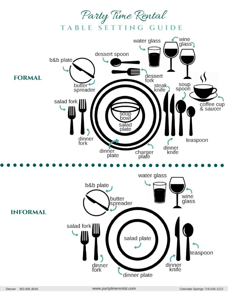 Table Setting Size Guide